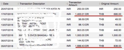 credit card foreign transactions