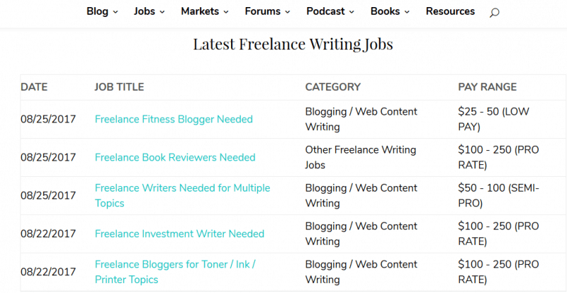 Freelance-Writing-Job-Boards