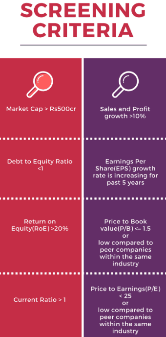 how to invest in stock market