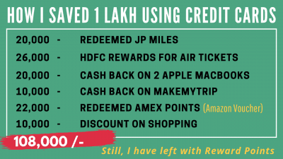 How I saved 1 Lac using Credit Cards